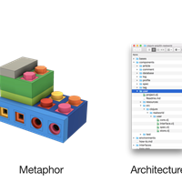 Polylith - A software architecture based on LEGO-like blocks